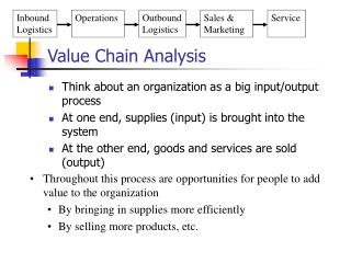 Value Chain Analysis