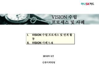 VISION  수립 프로세스 및 연계 활동 VISION  사례  1~6