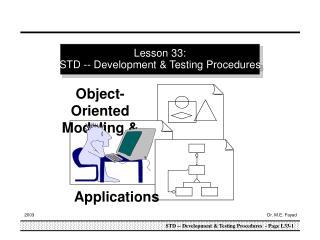 Lesson 33: STD -- Development & Testing Procedures