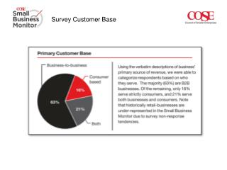 Survey Customer Base