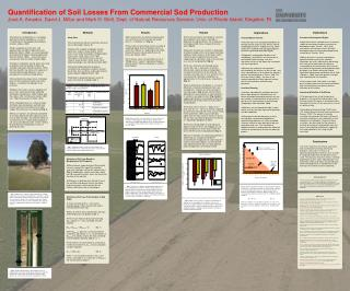 Quantification of Soil Losses From Commercial Sod Production