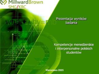 Kompetencje menedżerskie   i interpersonalne polskich studentów