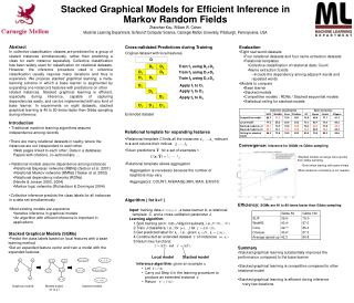 Stacked Graphical Models for Efficient Inference in Markov Random Fields