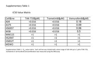 Supplementary Table 1