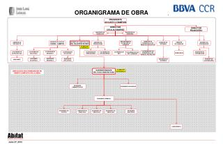 ORGANIGRAMA DE OBRA