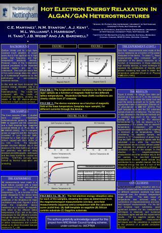 Hot Electron Energy Relaxation  In AlGaN/GaN Heterostructures