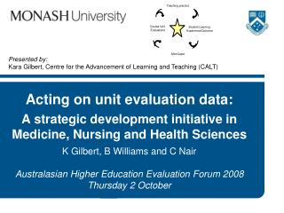 Acting on unit evaluation data: A strategic development initiative in