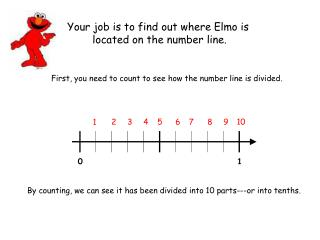 Your job is to find out where Elmo is  located on the number line.