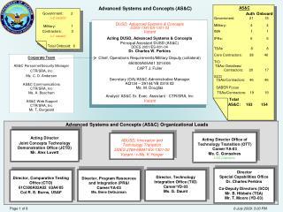 DUSD, Advanced Systems & Concepts DDES 1381/ES-1301-03 Vacant