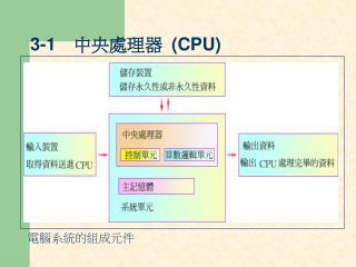 3-1  中央處理器 (CPU)