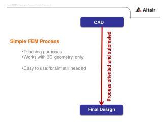 Simple FEM  Process
