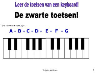 Leer de toetsen van een keyboard!