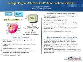 Biological Signal Detection for Protein Function Prediction