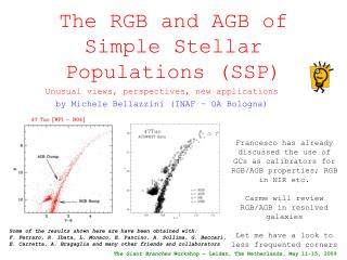 The RGB and AGB of Simple Stellar Populations (SSP)