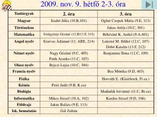 2009. nov. 9. hétfő 2-3. óra