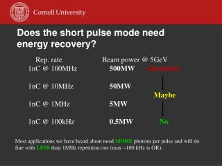 Does the short pulse mode need energy recovery?