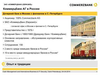 Коммерцбанк АГ в России