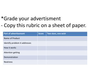 *Grade your advertisment - Copy this rubric on a sheet of paper.