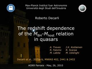 The redshift dependence of the  M BH - M host  relation in quasars