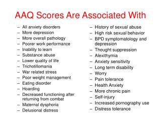 AAQ  Scores Are Associated With
