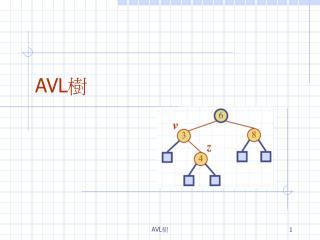 AVL 樹