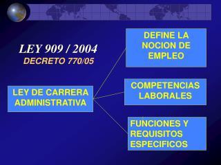 LEY 909 / 2004 DECRETO 770/05