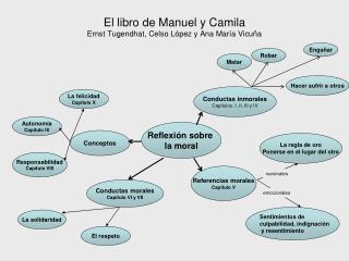 El libro de Manuel y Camila Ernst Tugendhat, Celso López y Ana María Vicuña