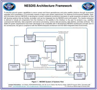 NESDIS Architecture Framework