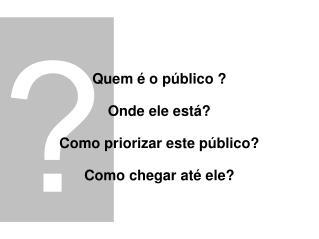 Quem é o público ? Onde ele está? Como priorizar este público? Como chegar até ele?