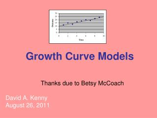 Growth Curve Models  being revised