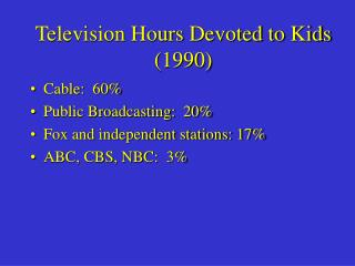 Television Hours Devoted to Kids (1990)