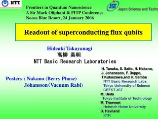 Readout of superconducting flux qubits
