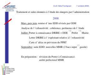 2008 Mars, puis juin , remise d'une EDD révisée par GDH