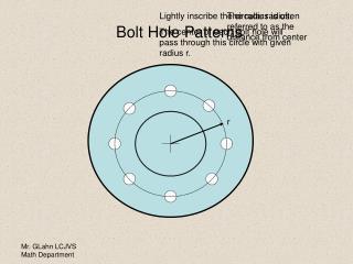 Bolt Hole Patterns