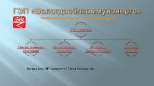 ГЭП « Вологдаоблкоммунэнерго »