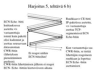 Harjoitus 5, tehtävä 6 b)