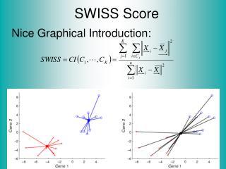 SWISS Score