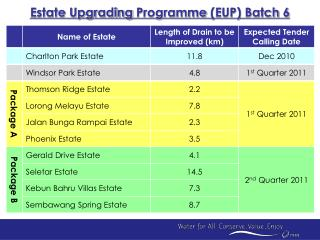 Estate Upgrading  Programme  (EUP) Batch 6