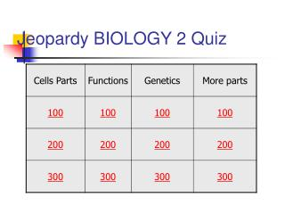 Jeopardy BIOLOGY 2 Quiz