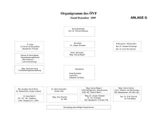 Neuner & Henzl/agitas  Steuerberatungskanzlei    (Buchhaltung +    Lohnverrechnung)