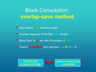 Block Convolution: overlap-save method