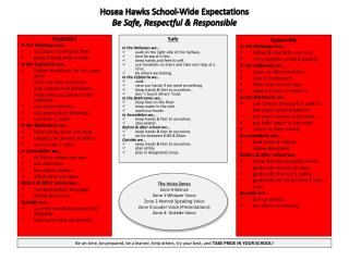 Hosea Hawks School-Wide Expectations Be Safe, Respectful & Responsible