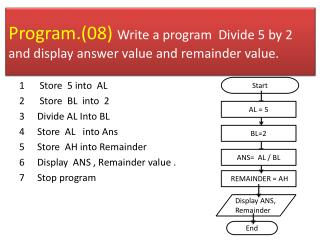 Program.(08)  Write a program  Divide 5 by 2  and display answer value and remainder value.