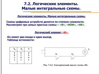 7.2. Логические элементы.  Малые интегральные схемы.