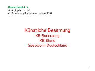 Untermodul 4 - 6 Andrologie und KB 6. Semester Sommersemester 2008