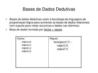 Bases de Dados Dedutivas