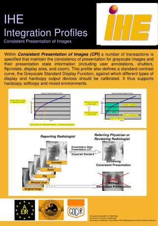 IHE Integration Profiles Consistent Presentation of Images
