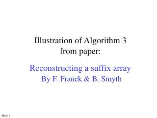 Illustration of Algorithm 3  from paper: