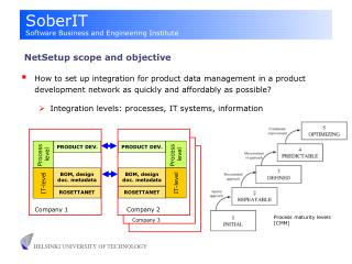 NetSetup scope and objective