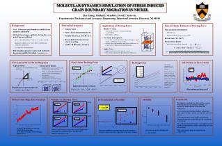MOLECULAR DYNAMICS SIMULATION OF STRESS INDUCED GRAIN BOUNDARY MIGRATION IN NICKEL